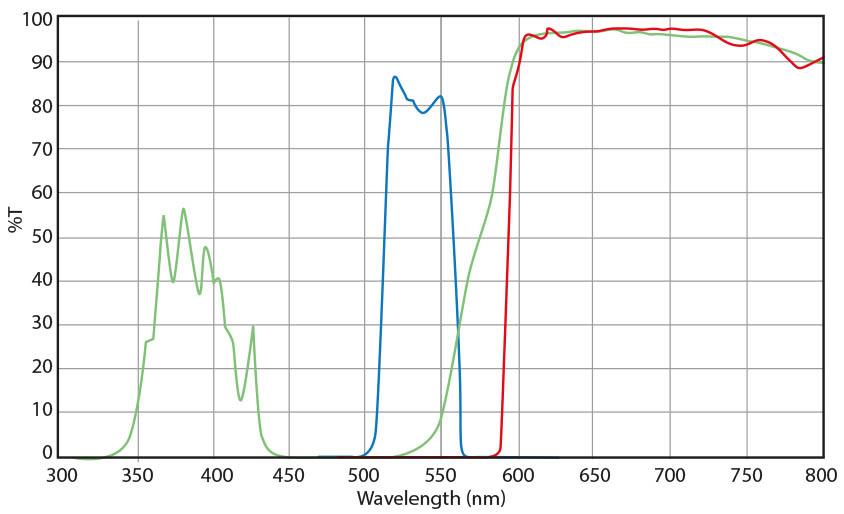 DX.9746_grafiek