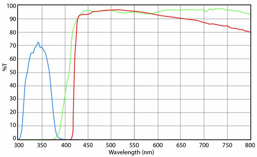DX.9748_grafiek