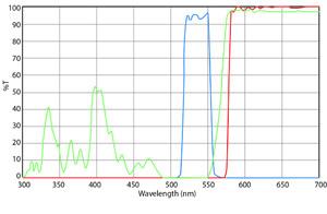 DI.9746_grafiek