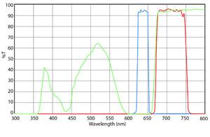 DI.9750.R_grafiek